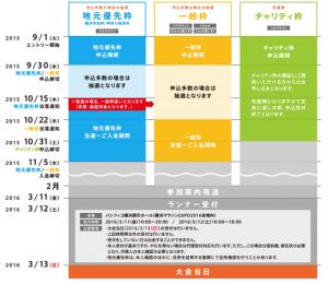 横浜マラソン,2017,日程,エントリー,開始,応募