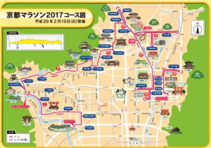 京都マラソン,2017,日程,エントリー,開始日,抽選,応募,倍率