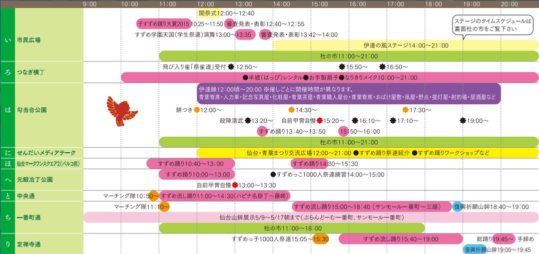 仙台青葉まつり,2016,日程,時間,見どころ,感想,交通規制,