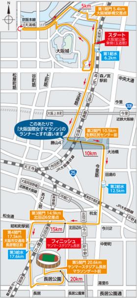 大阪ハーフマラソン,2017,日程,エントリー,申込開始,応募倍率