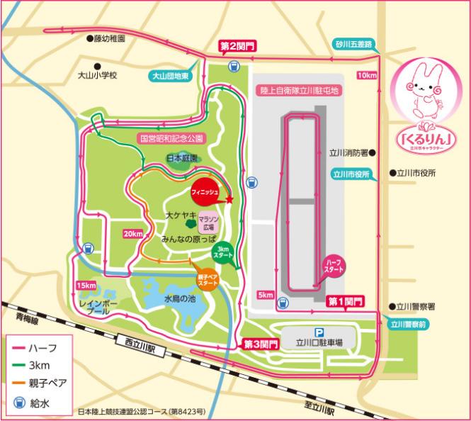 立川ハーフマラソン2017,日程,エントリー日,コース,交通規制