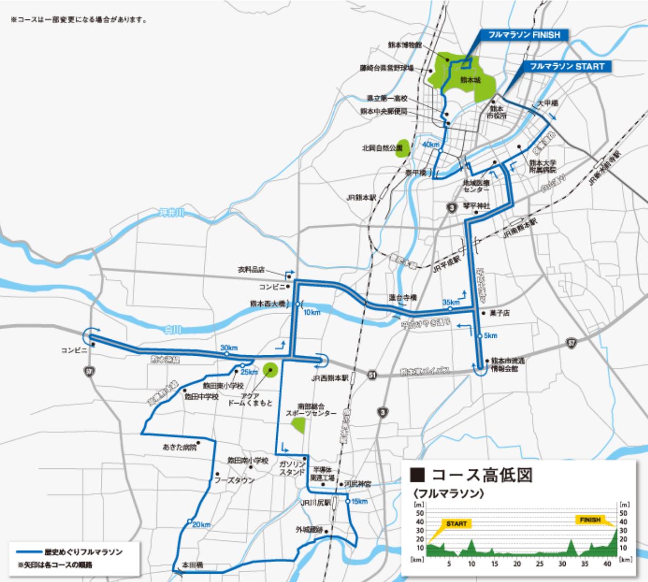 熊本城マラソン2018,日程,エントリー,申込開始日,コース,制限時間