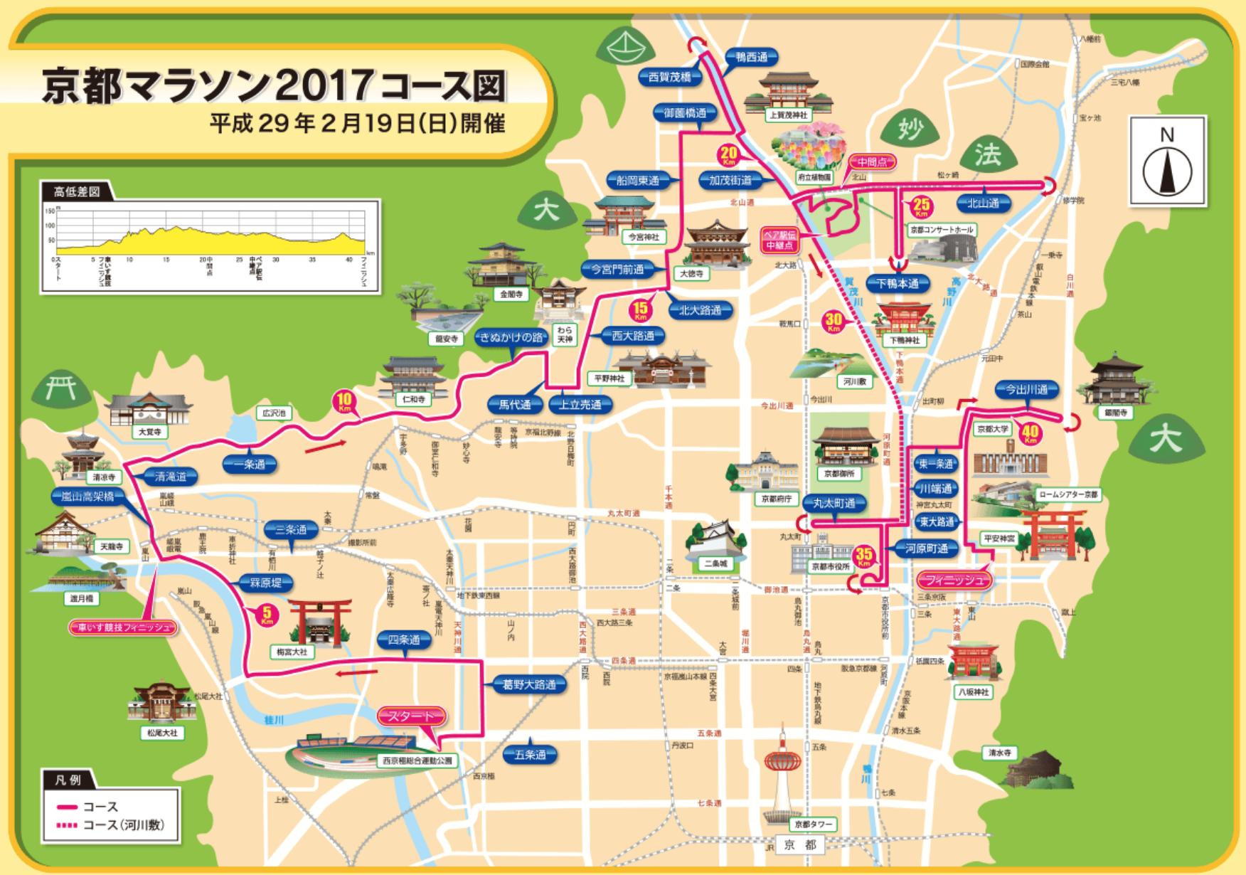 京都マラソン2018,日程,エントリー,開始日,コース,制限時間