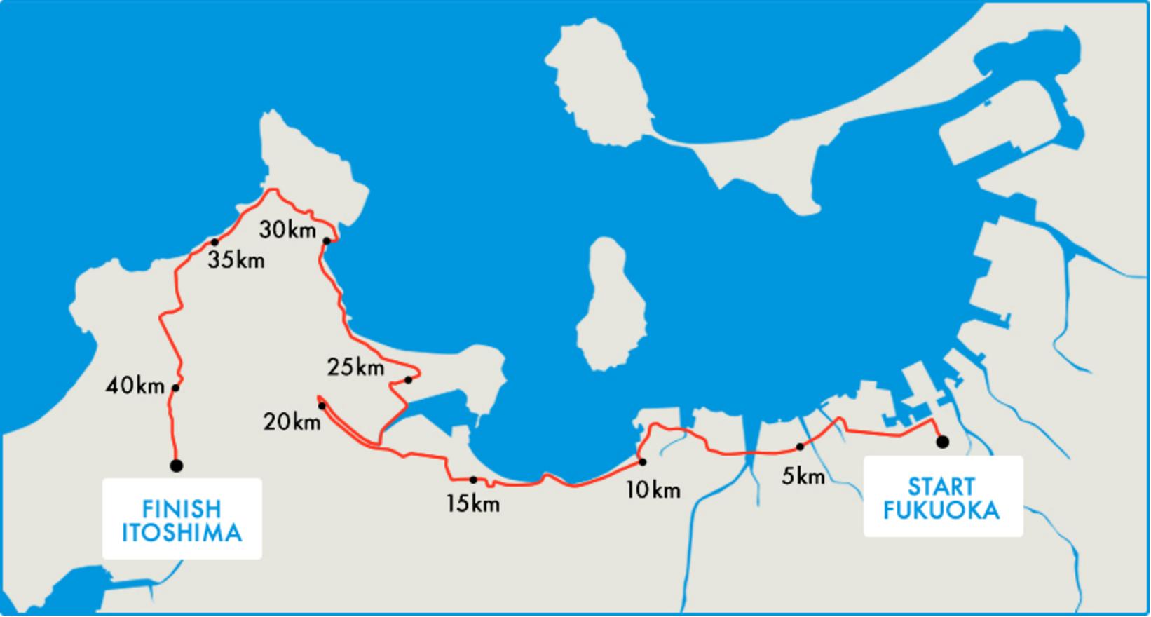 福岡マラソン,2017,日程,エントリー開始日,コース,制限時間